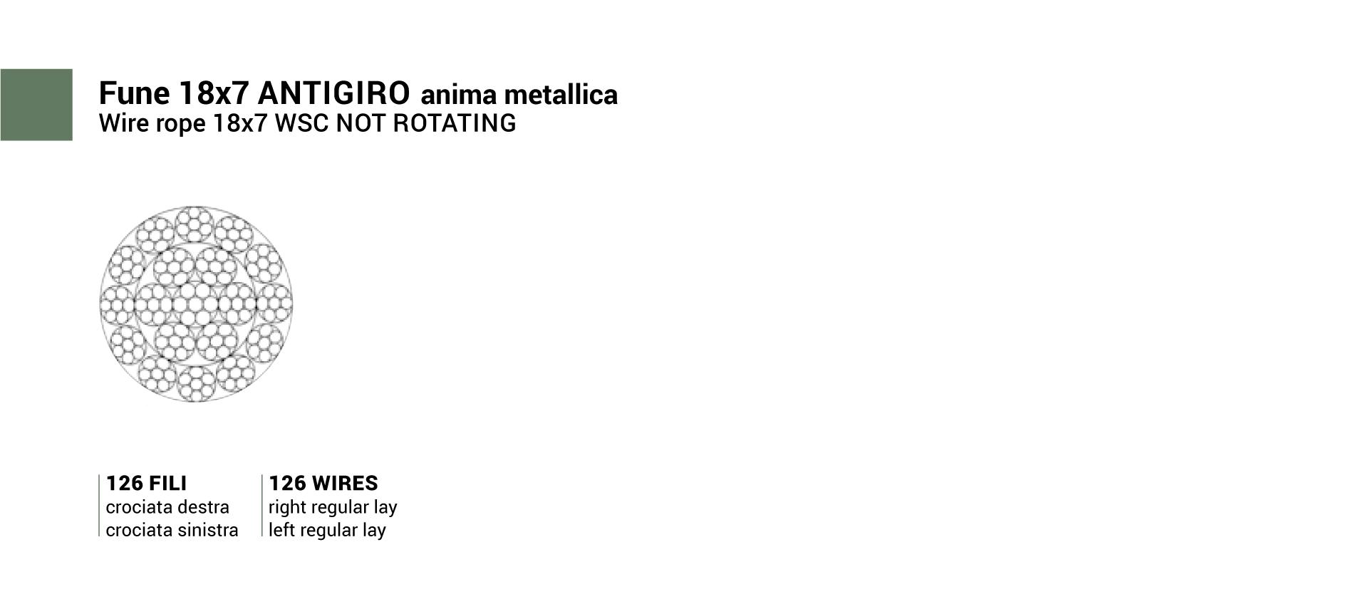Fune inox 18x7 ANTIGIRO anima metallica