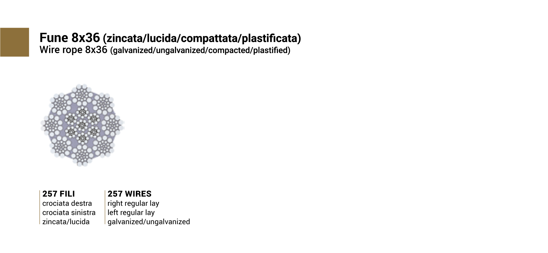 Fune acciaoio 8 trefoli 8x36 (zincata / lucida / compattata / plastificata)